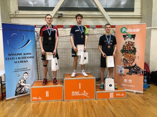 Eesti noorte 2020. a individuaalsed lauatennise meistrivõistlused ( juuniorid ) / tulemused !